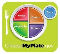 Choose My Plate Website